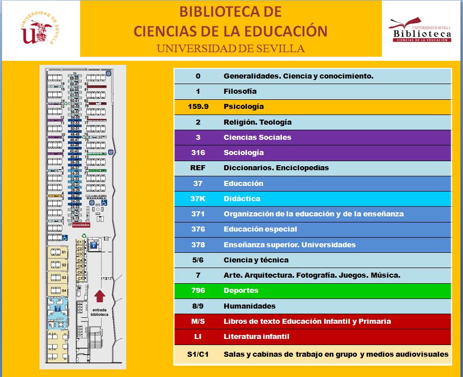 Planos y ordenación de la sala de libre acceso | Biblioteca ...