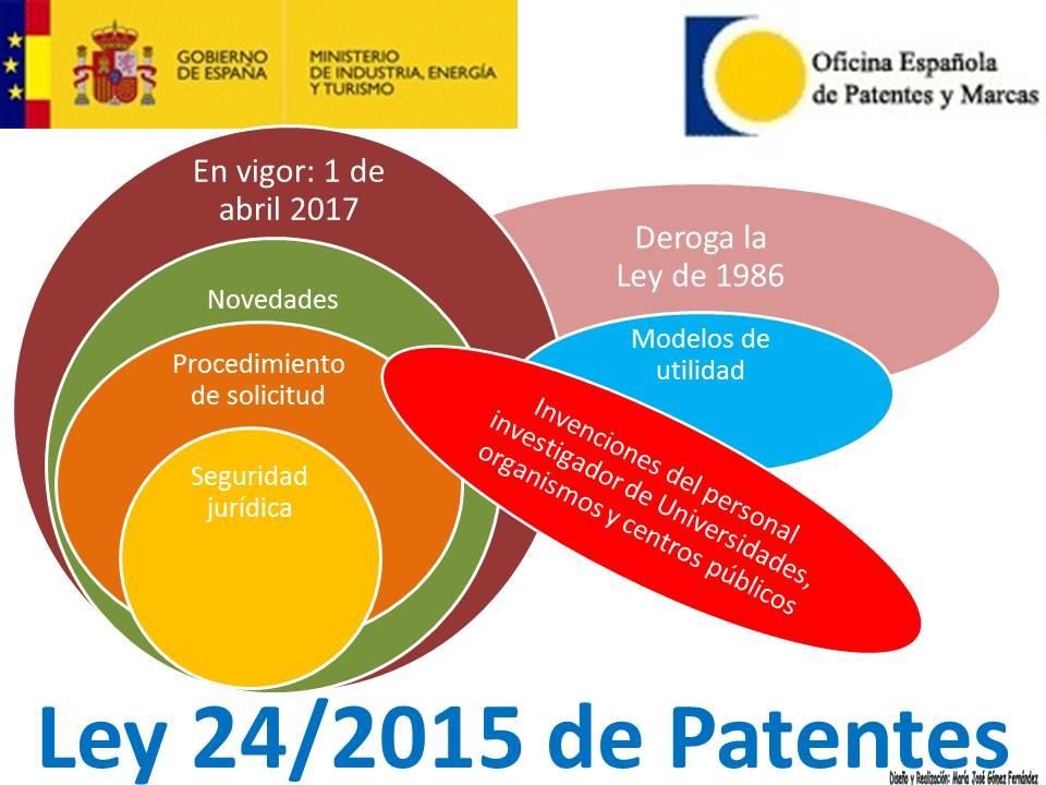 Descubre qué pasa con las patentes Ley24-2015depatentes_0