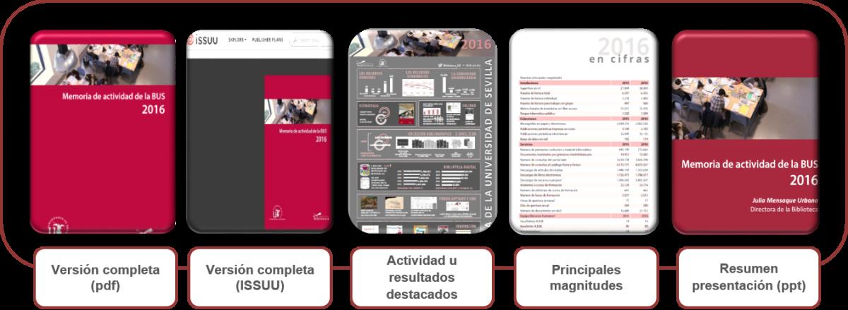 Memorias de actividades | Biblioteca Universidad de Sevilla